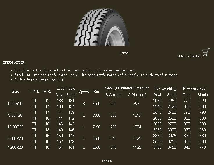 超高性能轮胎 汽车零部件 汽车和摩托车 -超高性能轮胎高清图片